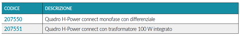 tabella-HPower-Connect-Catalogo-ItalianPool2019