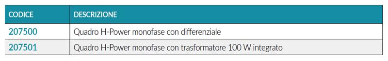 tabella-HPower-catalogo-ItalianPool2019